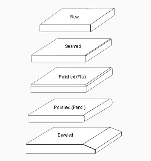 glass edge types 2