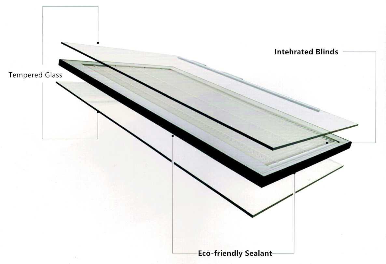 blinds between glass 12