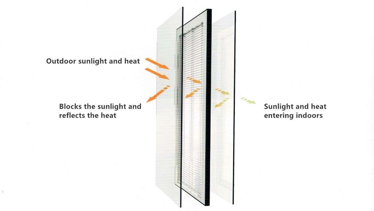 blinds between glass 13